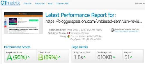 W3 total Cache plugin performance on GTmetrix test