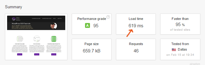 W3 total Cache plugin performance on pingdom test