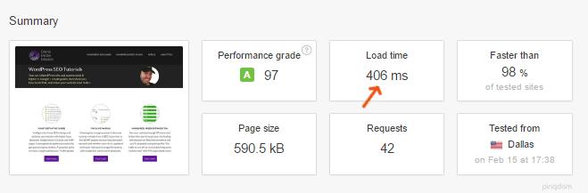 Wp rocket Cache plugin performance on pingdom test