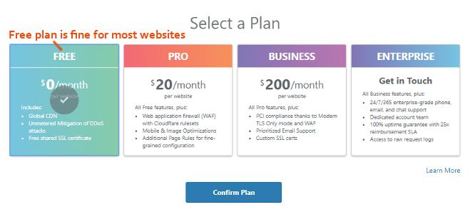 Select Website Plan