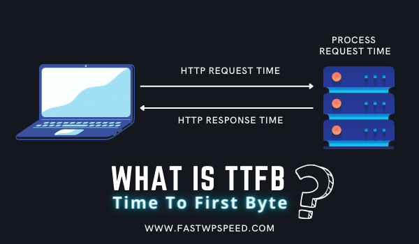 what is TTFB - Time To First Byte